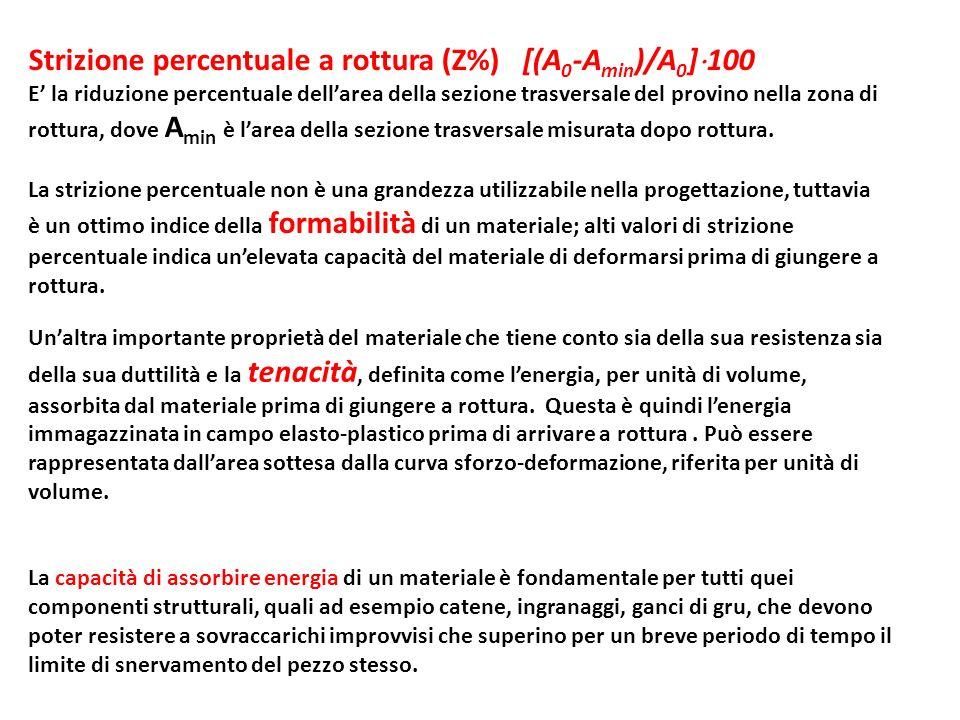 Strizione percentuale a rottura (Z%) [(A0-Amin)/A0]100